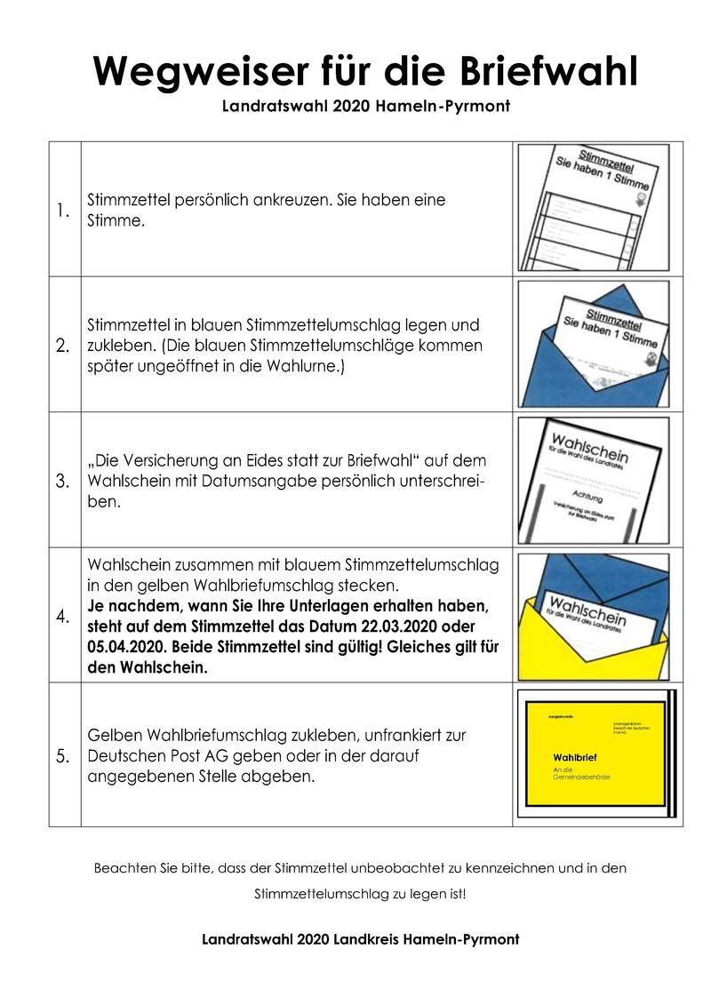 Briefwahl Anleitung